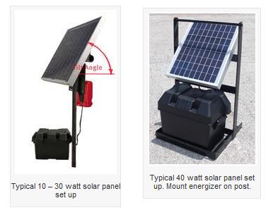Speedrite Solar Pane Energizer